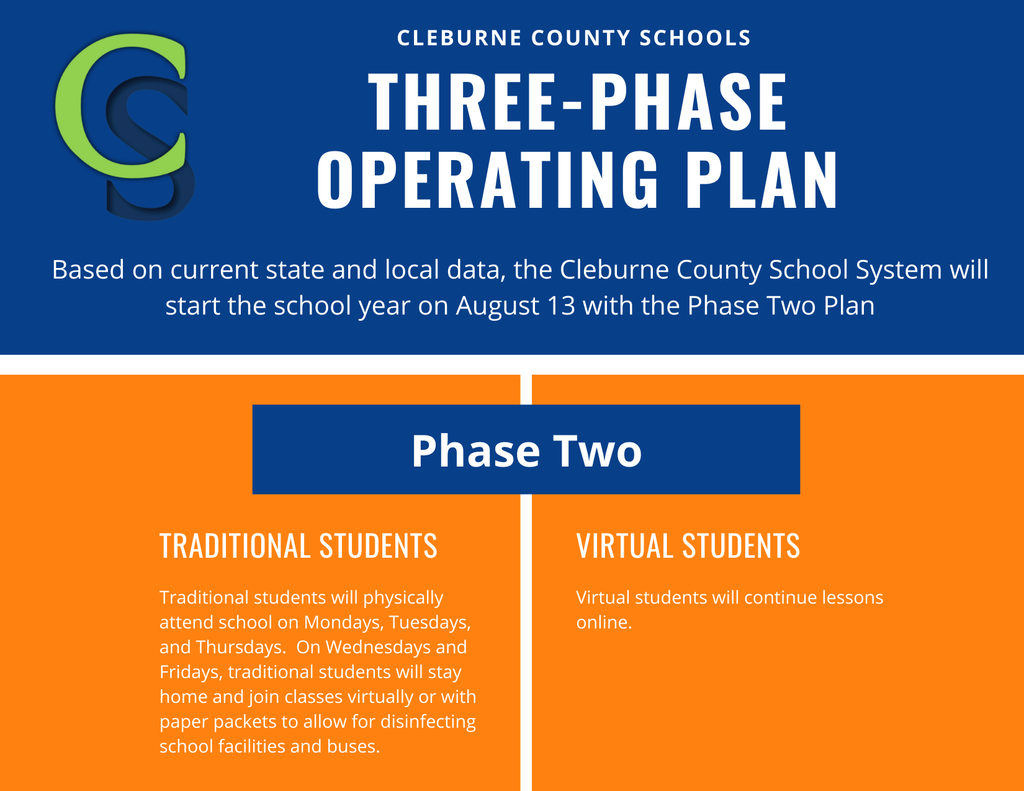 CCBOE Three-Phase Operating Plans